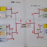 賢島スポーツガーデン・大会写真